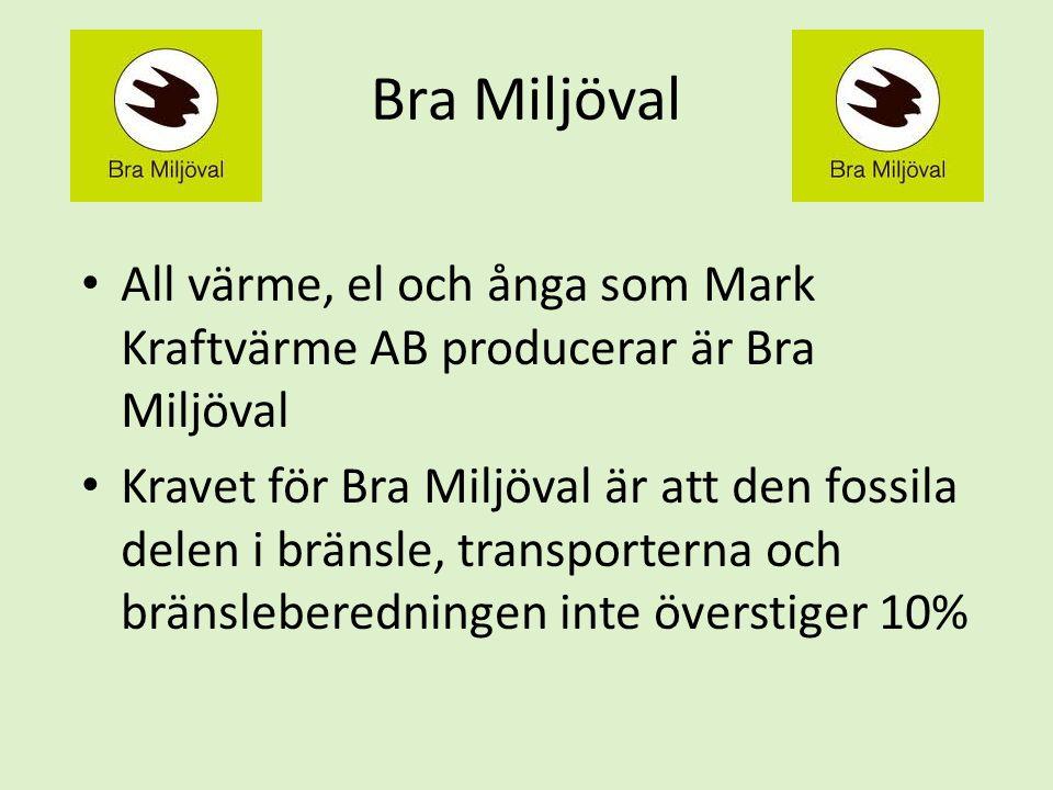 Bra Miljöval All värme, el och ånga som Mark Kraftvärme AB producerar är Bra Miljöval.