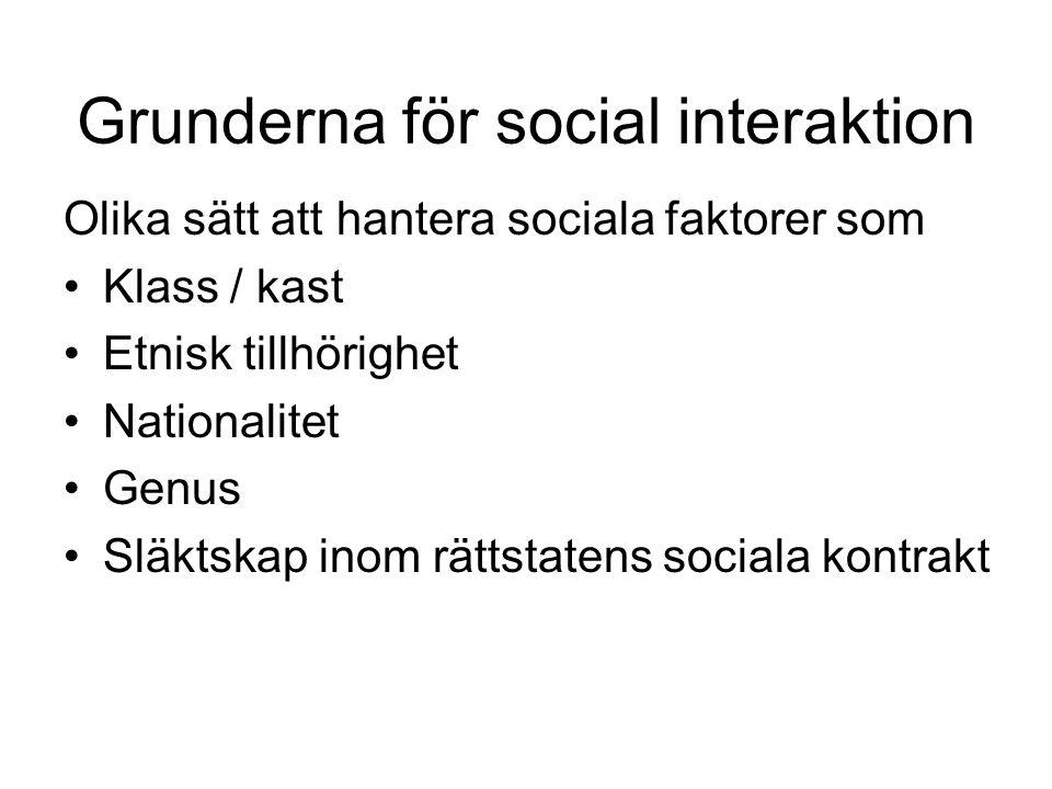 Grunderna för social interaktion