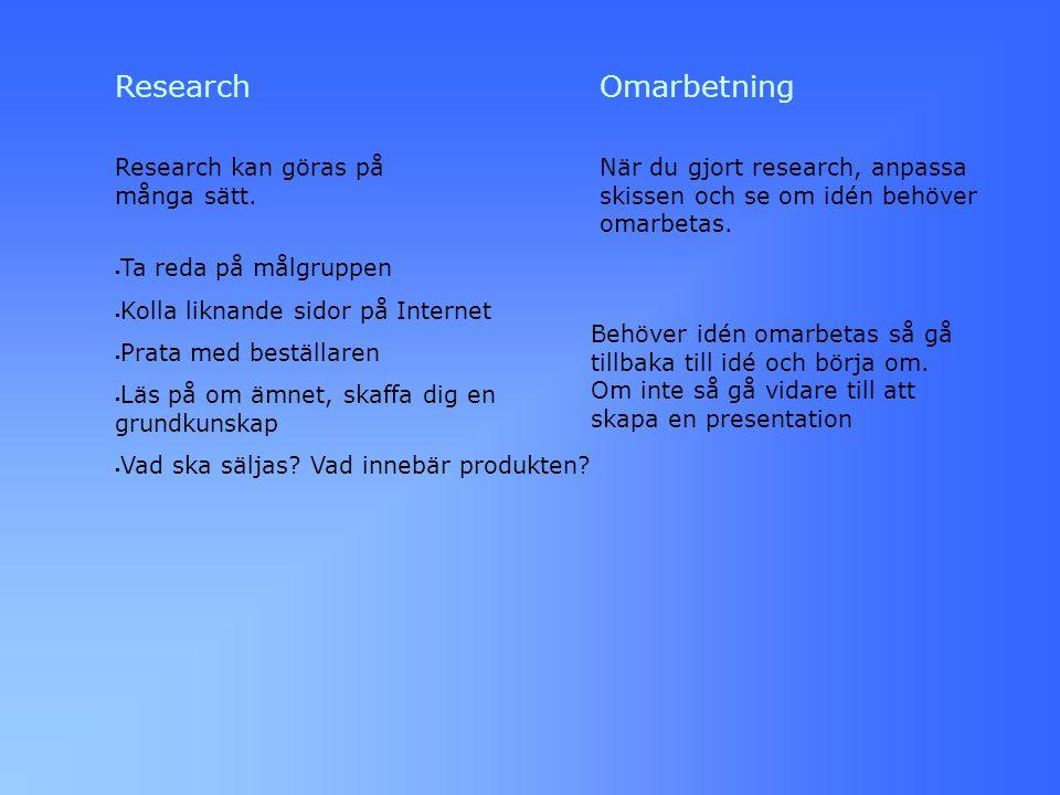 Research Omarbetning Research kan göras på många sätt.
