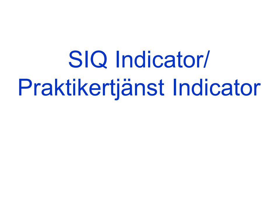 SIQ Indicator/ Praktikertjänst Indicator