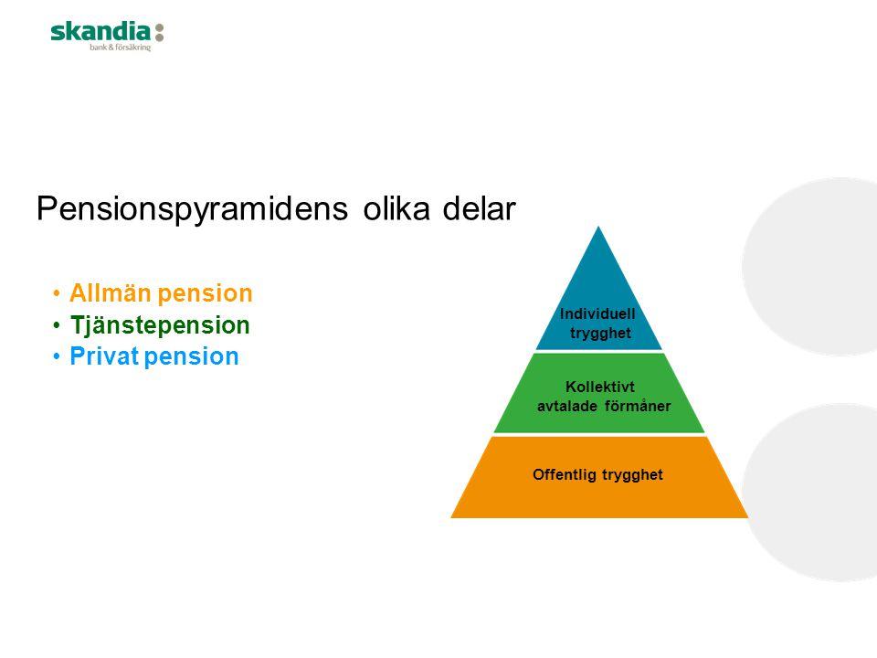 Pensionspyramidens olika delar