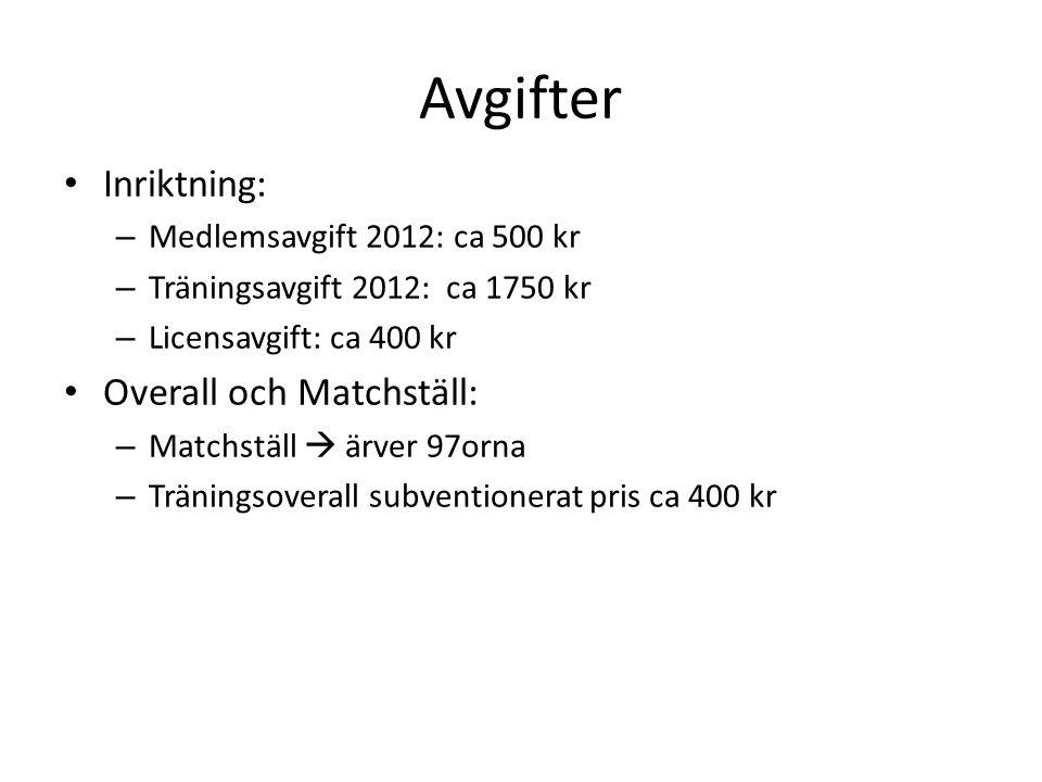 Avgifter Inriktning: Overall och Matchställ: