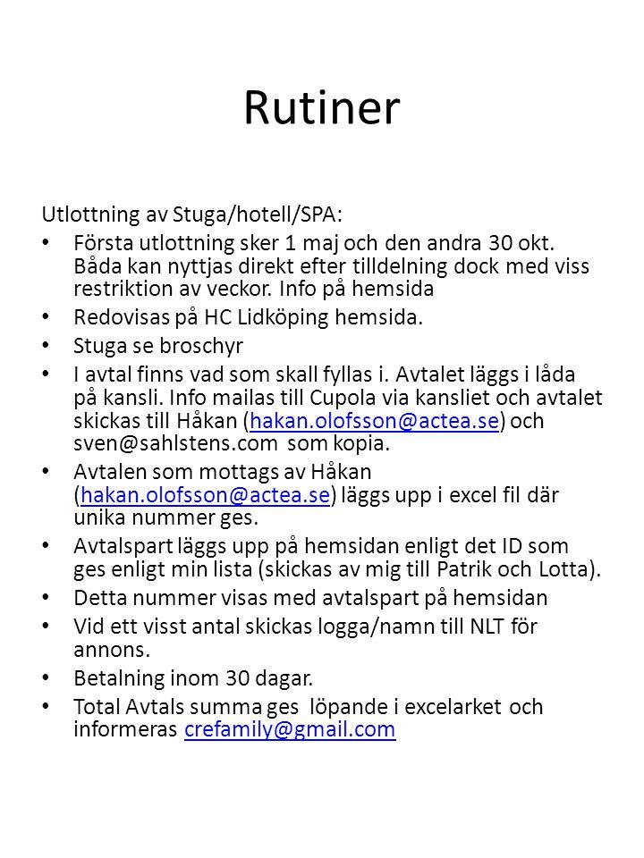 Rutiner Utlottning av Stuga/hotell/SPA: