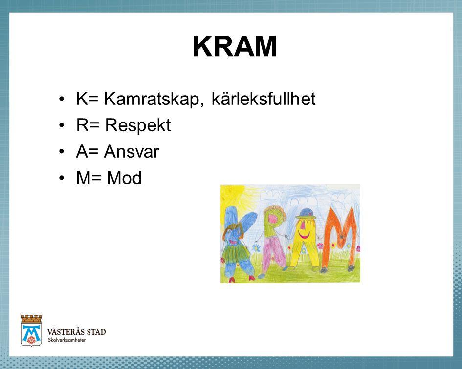 KRAM K= Kamratskap, kärleksfullhet R= Respekt A= Ansvar M= Mod
