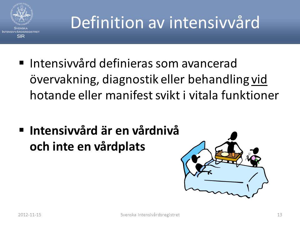 Definition av intensivvård