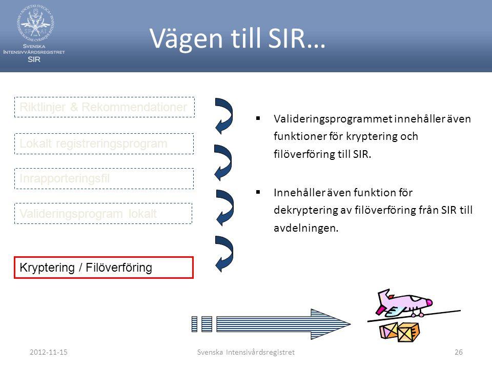 SIR - Intensivvårdsregistrering.