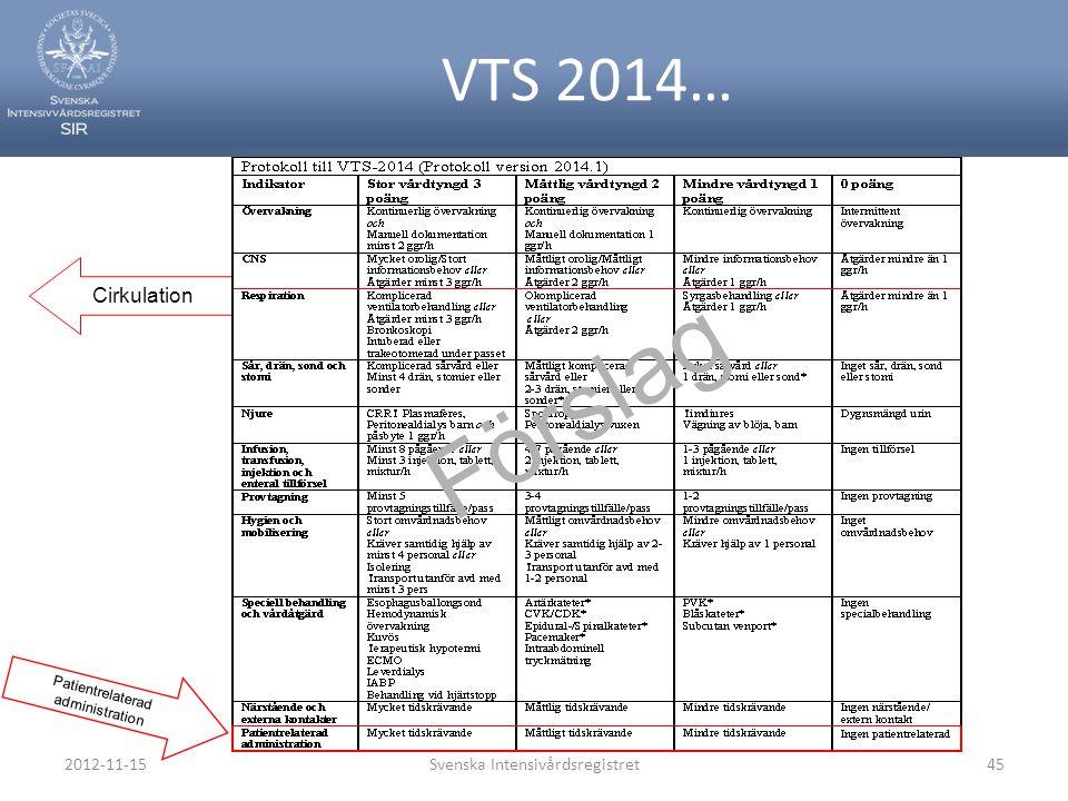 Förslag VTS 2014… Cirkulation 2012-11-15 Svenska Intensivårdsregistret