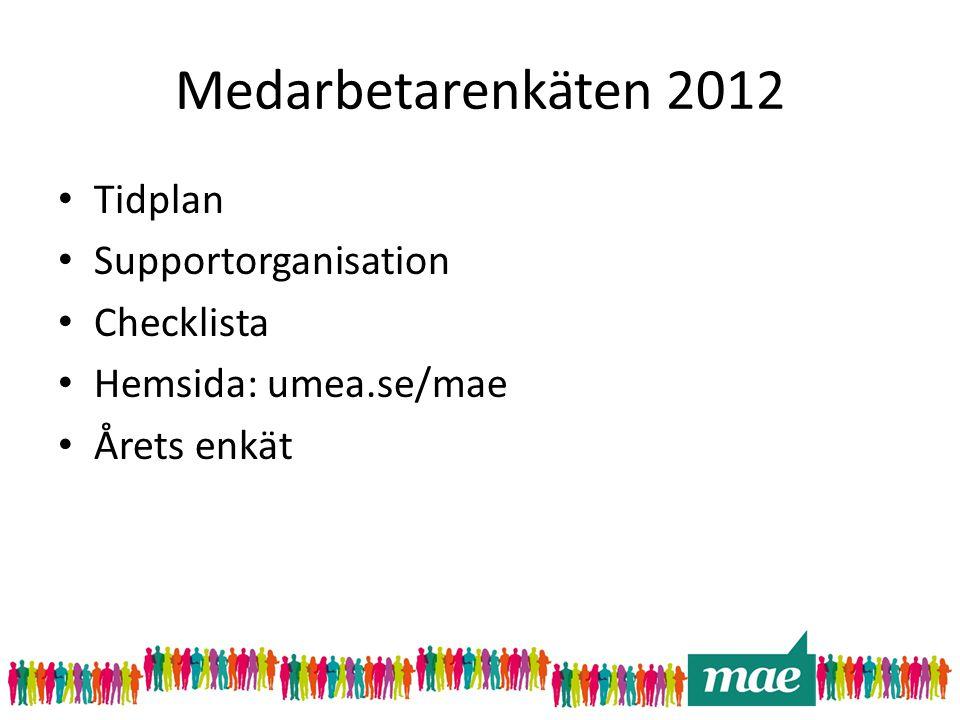 Medarbetarenkäten 2012 Tidplan Supportorganisation Checklista