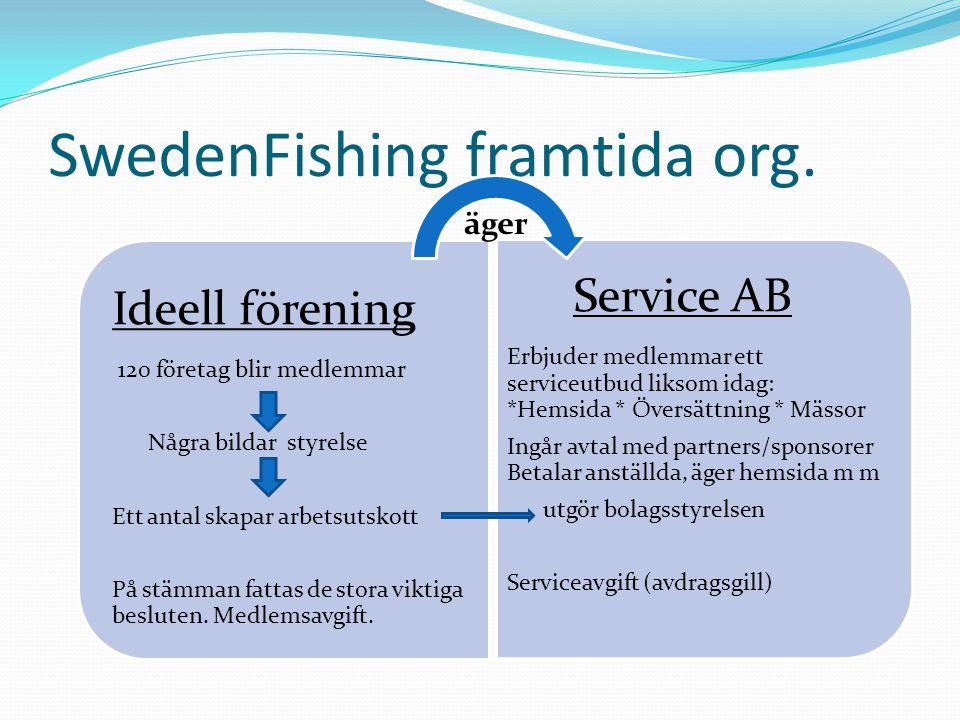 SwedenFishing framtida org.