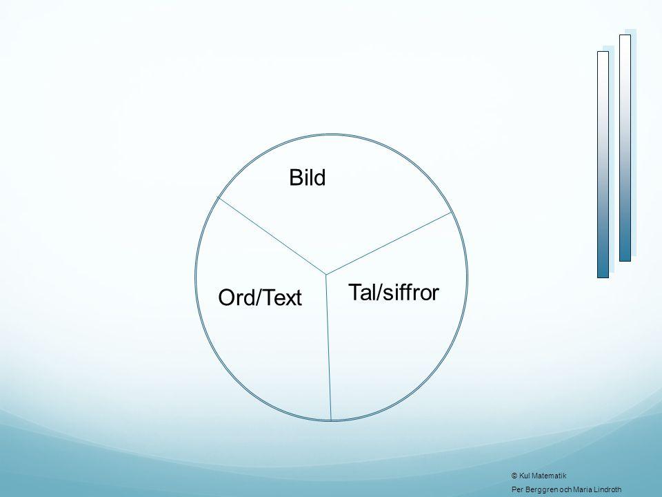 Bild Tal/siffror Ord/Text © Kul Matematik