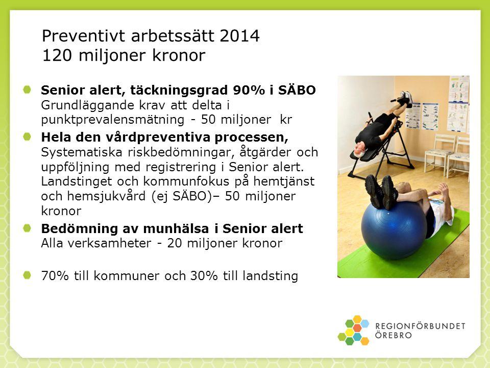 Preventivt arbetssätt 2014 120 miljoner kronor
