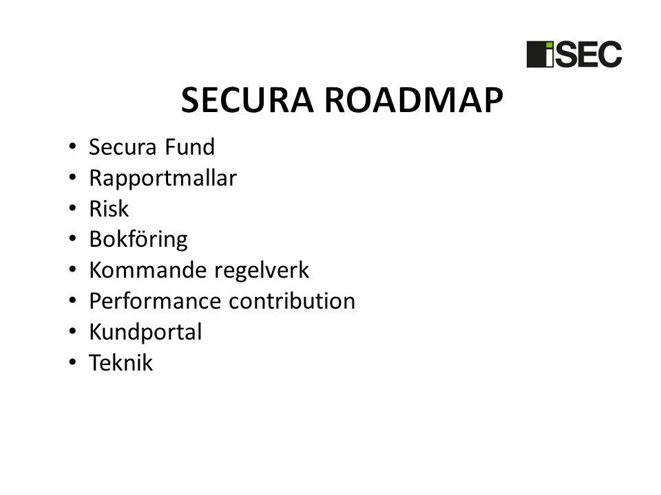 Secura roadmap Secura Fund Rapportmallar Risk Bokföring