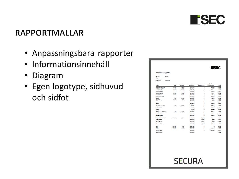 rapportmallar Anpassningsbara rapporter. Informationsinnehåll.