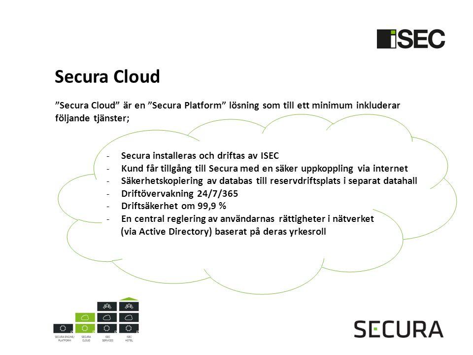 Secura Cloud Secura Cloud är en Secura Platform lösning som till ett minimum inkluderar följande tjänster;