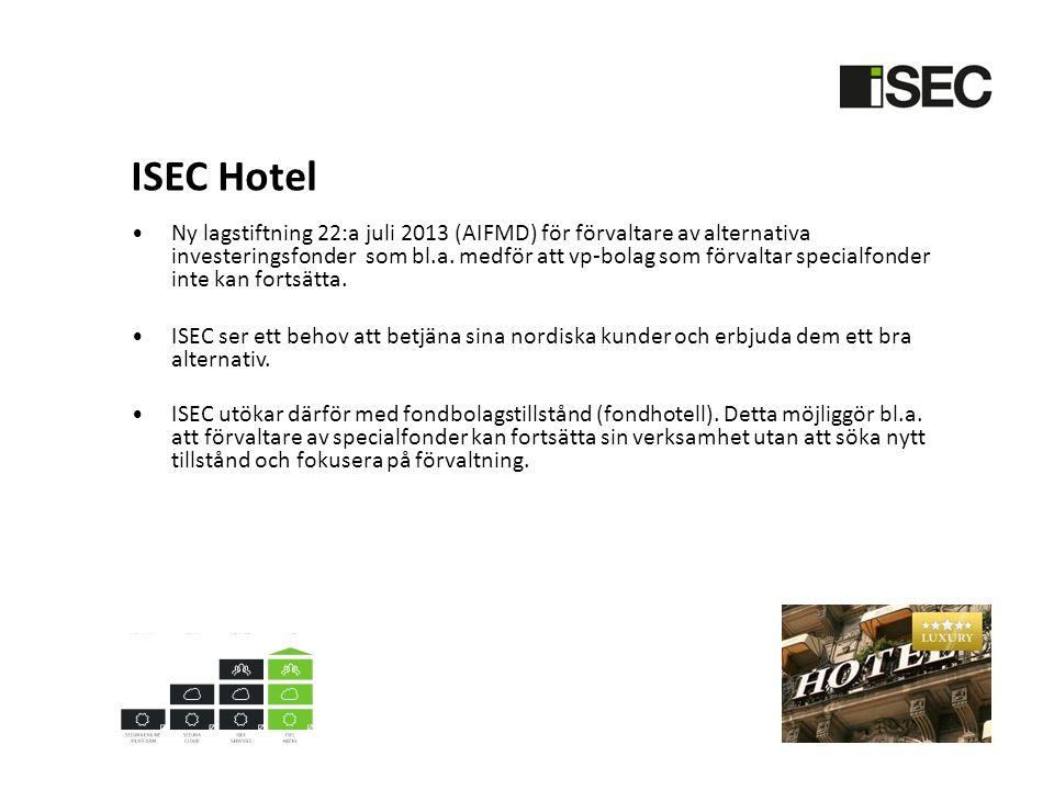 ISEC Hotel