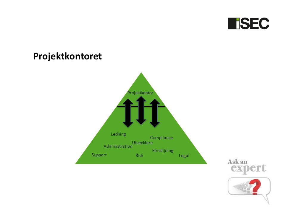 Projektkontoret Projektkontor Ledning Compliance Utvecklare