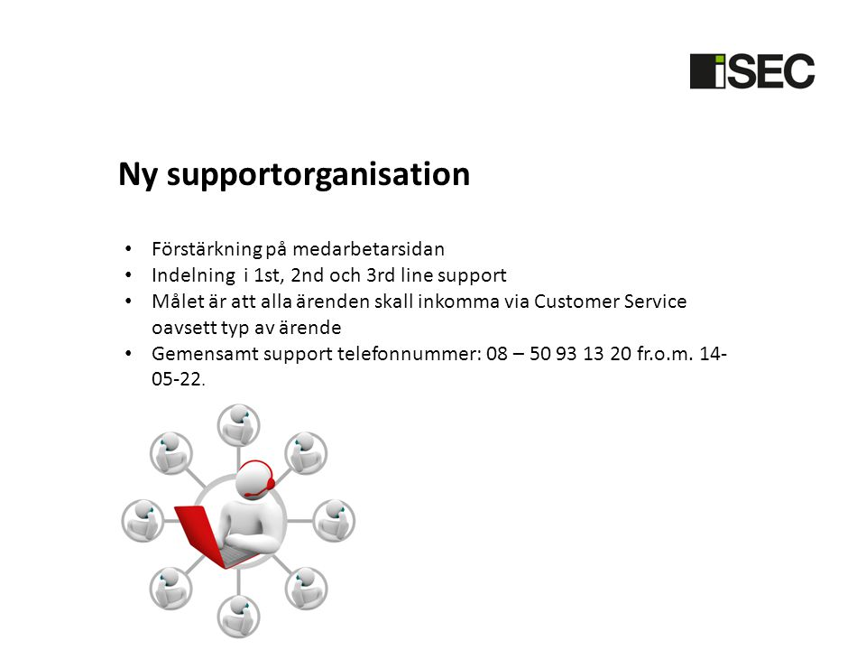 Ny supportorganisation