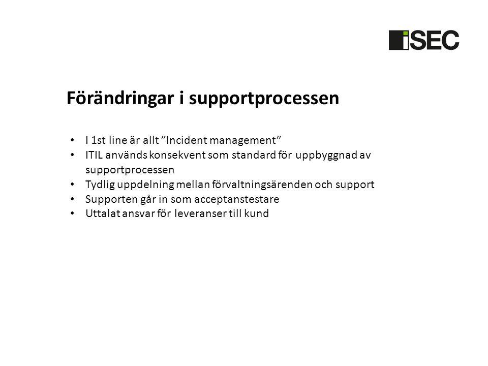 Förändringar i supportprocessen