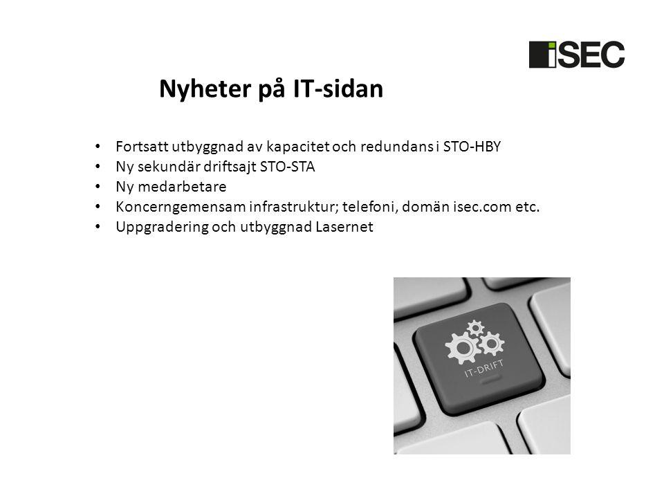 Nyheter på IT-sidan Fortsatt utbyggnad av kapacitet och redundans i STO-HBY. Ny sekundär driftsajt STO-STA.