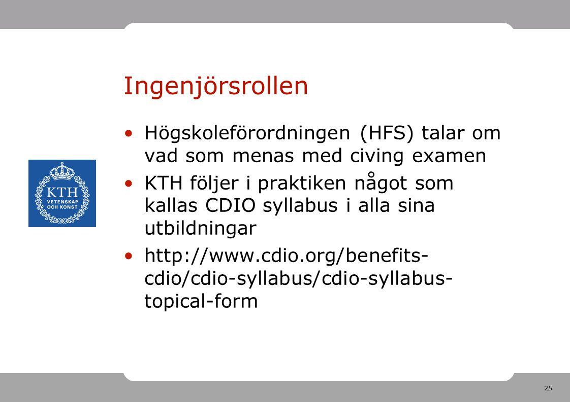 Ingenjörsrollen Högskoleförordningen (HFS) talar om vad som menas med civing examen.