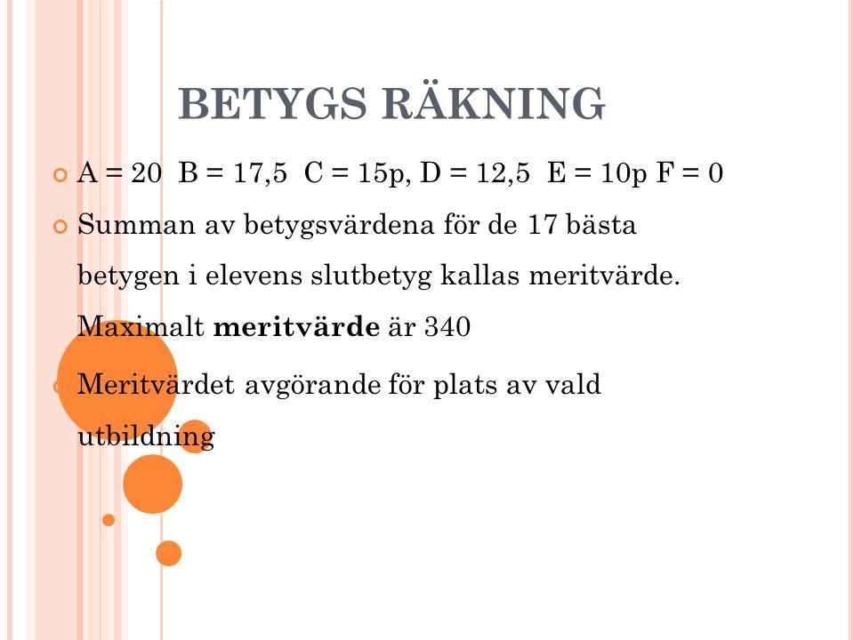 BETYGS RÄKNING A = 20 B = 17,5 C = 15p, D = 12,5 E = 10p F = 0