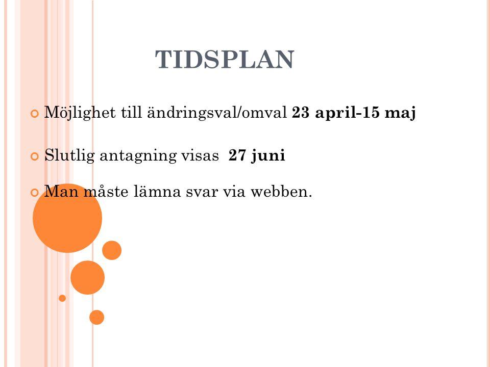 TIDSPLAN Möjlighet till ändringsval/omval 23 april-15 maj