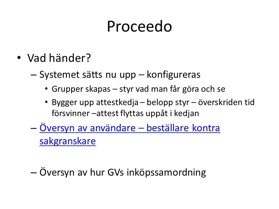 Proceedo Vad händer Systemet sätts nu upp – konfigureras