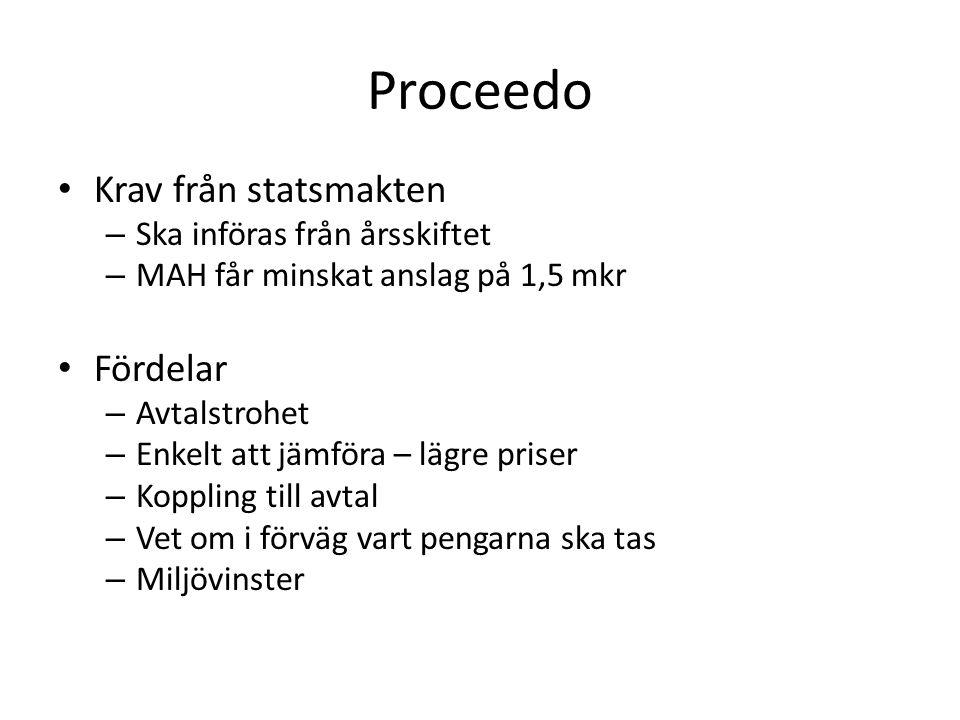 Proceedo Krav från statsmakten Fördelar Ska införas från årsskiftet