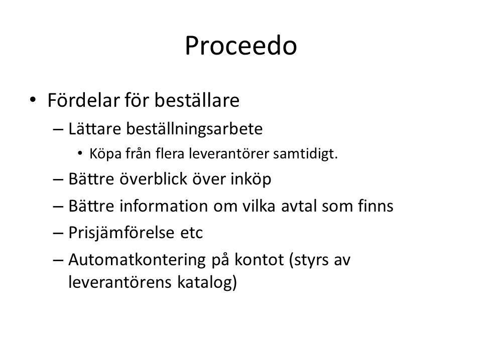Proceedo Fördelar för beställare Lättare beställningsarbete