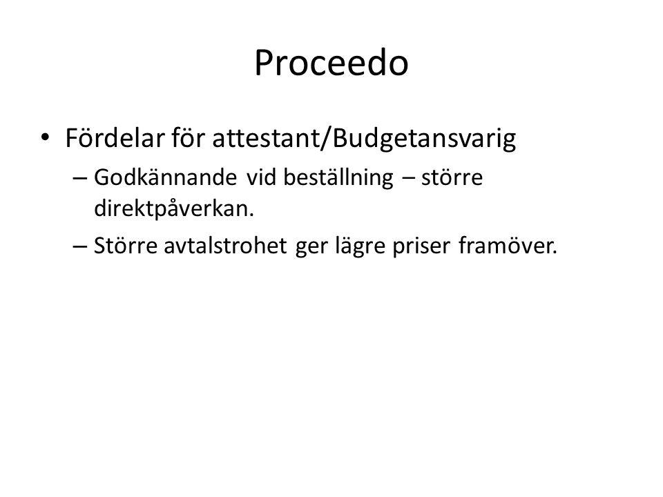 Proceedo Fördelar för attestant/Budgetansvarig