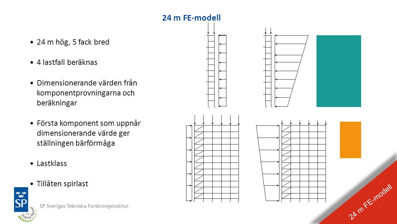 24 m FE-modell 24 m hög, 5 fack bred 4 lastfall beräknas
