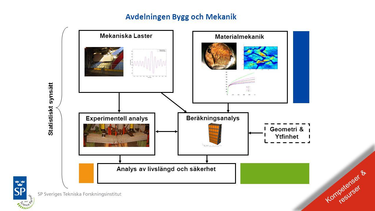 Avdelningen Bygg och Mekanik Analys av livslängd och säkerhet