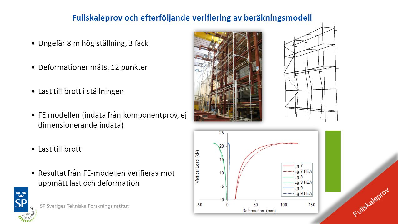 Fullskaleprov och efterföljande verifiering av beräkningsmodell