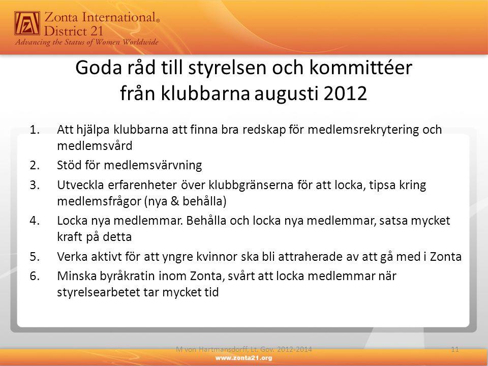Goda råd till styrelsen och kommittéer från klubbarna augusti 2012