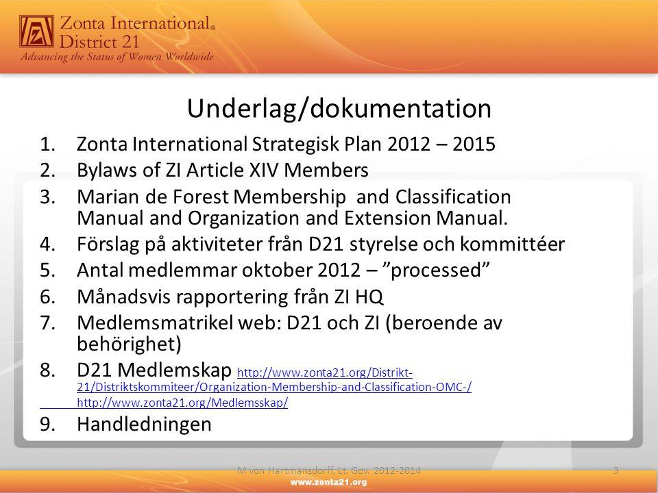 Underlag/dokumentation