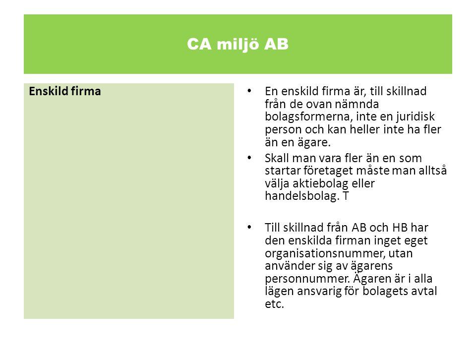 CA miljö AB Enskild firma
