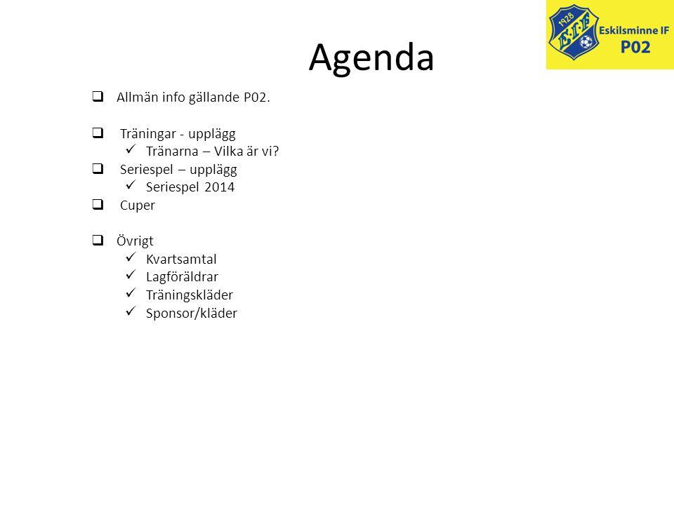 Agenda Allmän info gällande P02. Träningar - upplägg