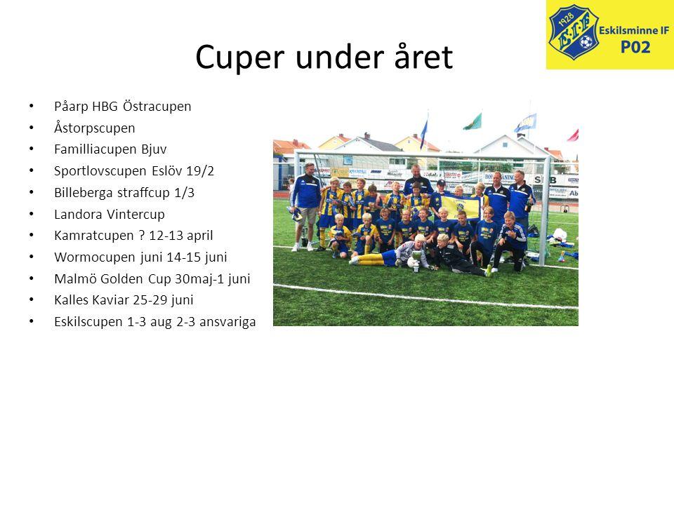 Cuper under året Påarp HBG Östracupen Åstorpscupen Familliacupen Bjuv