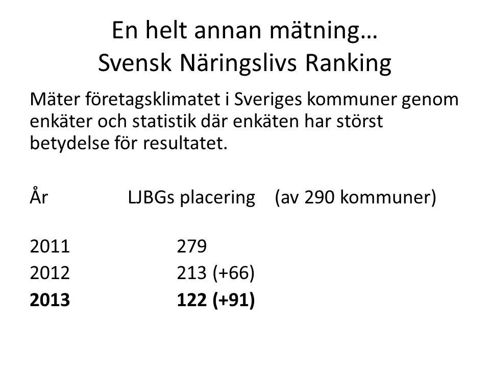 En helt annan mätning… Svensk Näringslivs Ranking
