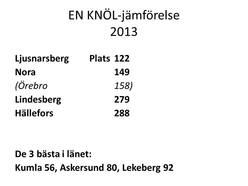 EN KNÖL-jämförelse 2013