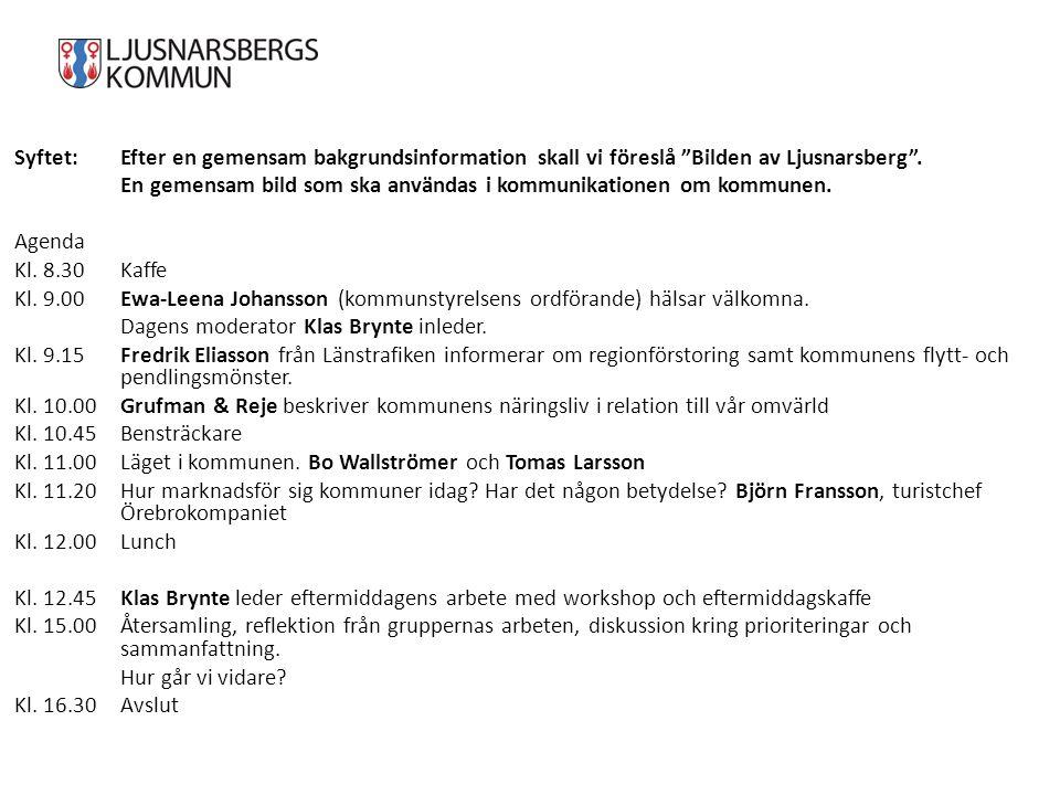 Syftet: Efter en gemensam bakgrundsinformation skall vi föreslå Bilden av Ljusnarsberg .