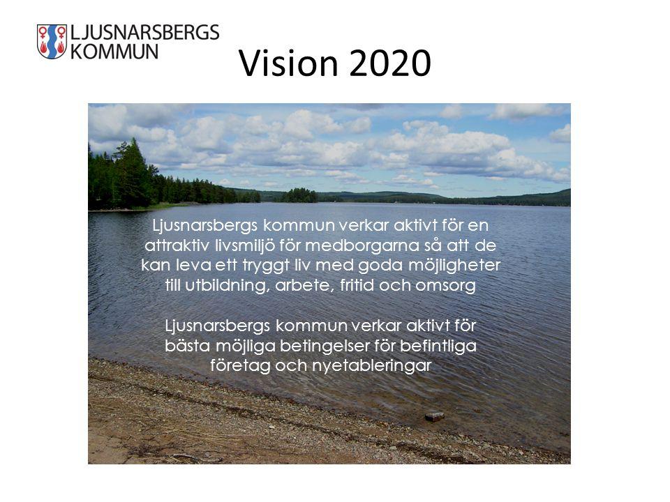 Vision 2020 Ljusnarsbergs kommun verkar aktivt för en