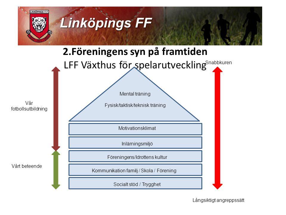 2.Föreningens syn på framtiden LFF Växthus för spelarutveckling
