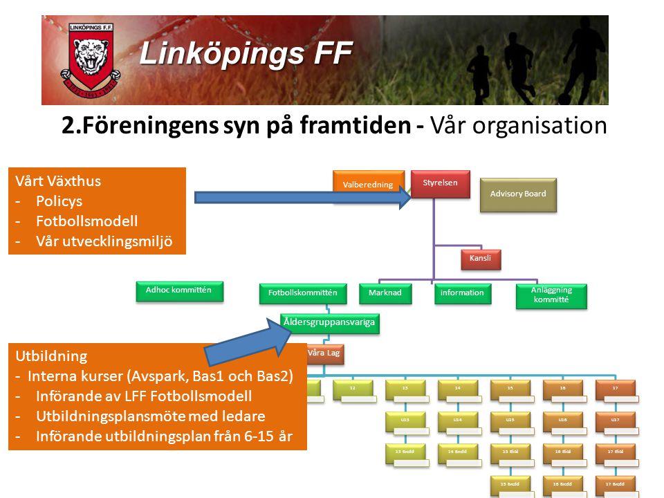 2.Föreningens syn på framtiden - Vår organisation