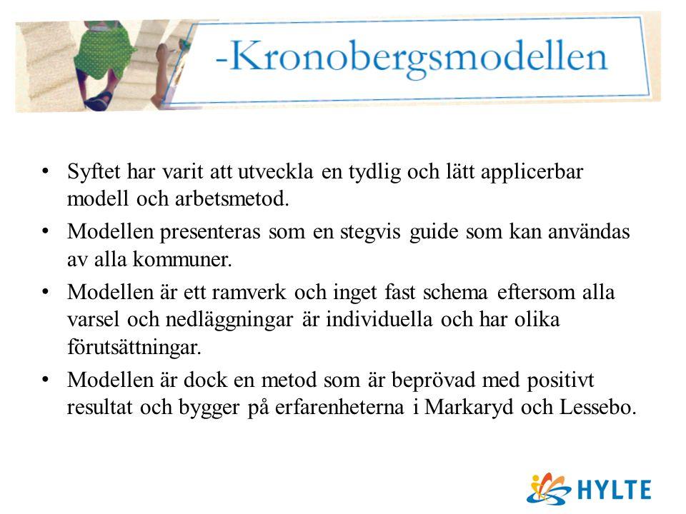 Kronobergsmodellen Syftet har varit att utveckla en tydlig och lätt applicerbar modell och arbetsmetod.