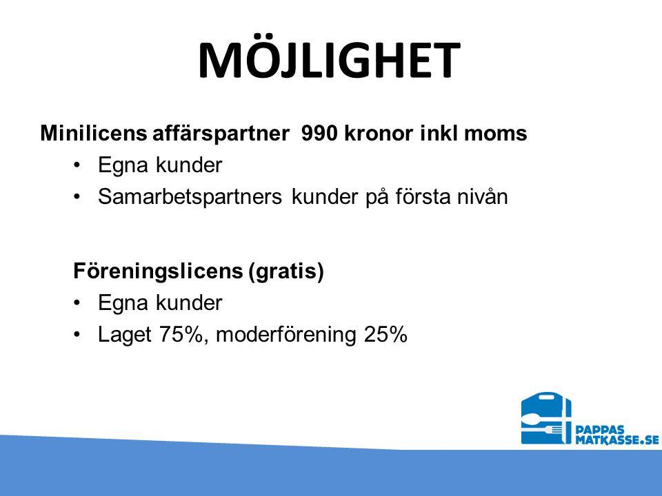 MÖJLIGHET Minilicens affärspartner 990 kronor inkl moms Egna kunder