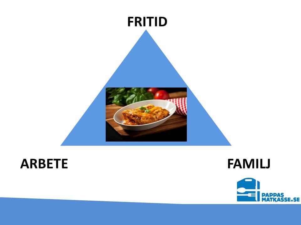 FRITID STRESS ARBETE FAMILJ