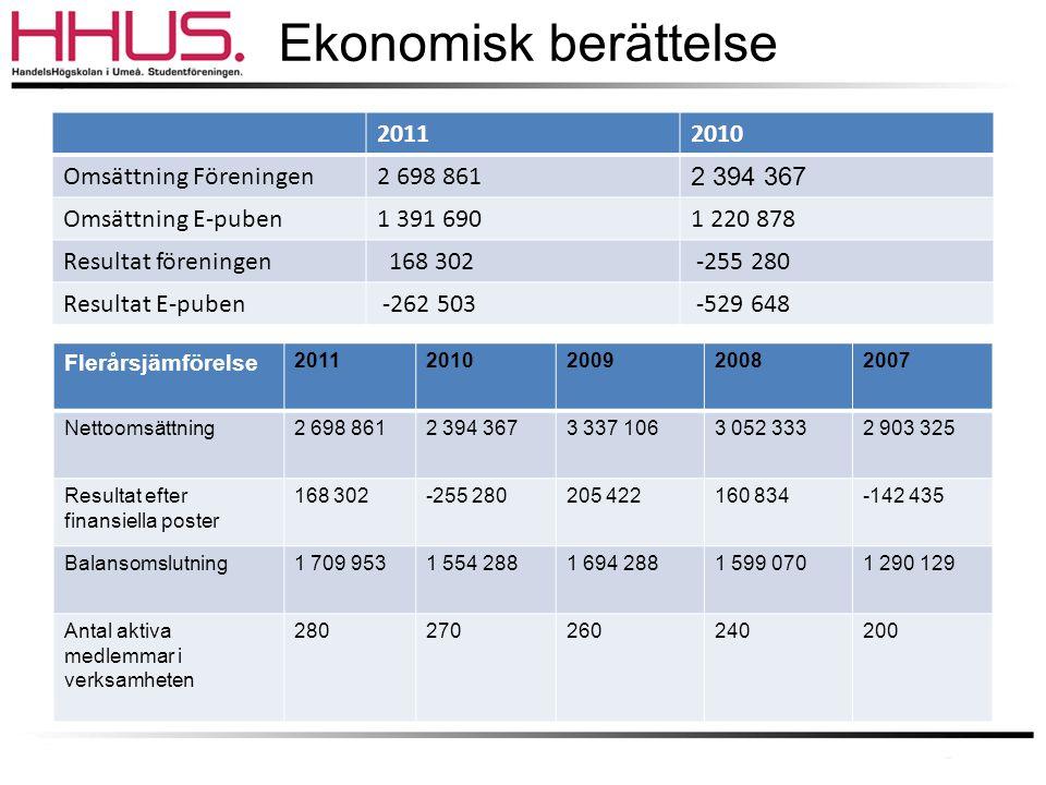 Ekonomisk berättelse 2011 2010 Omsättning Föreningen 2 698 861