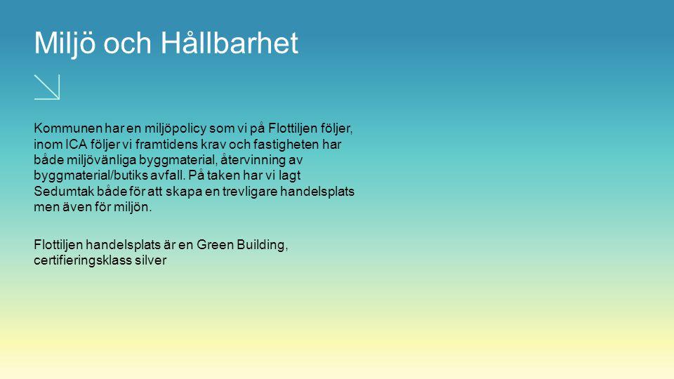 Miljö och Hållbarhet