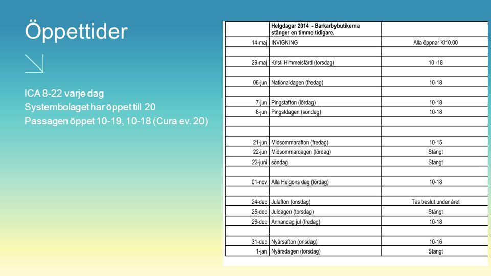 Öppettider ICA 8-22 varje dag Systembolaget har öppet till 20 Passagen öppet 10-19, 10-18 (Cura ev.